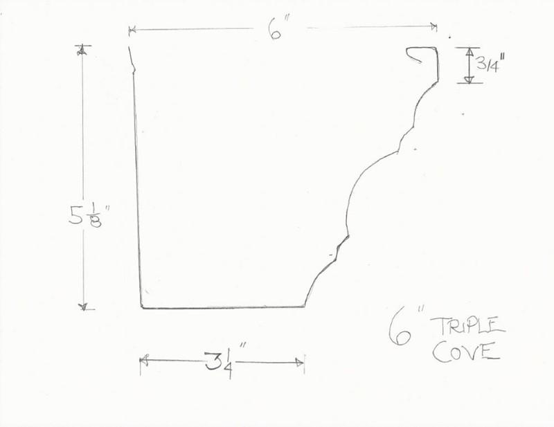 New Eavestrough Profiles Copperworks Custom Copper